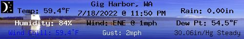 Gig Harbor Weather