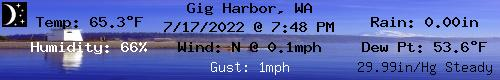 Current Weather Conditions in Gig Harbor, Wa